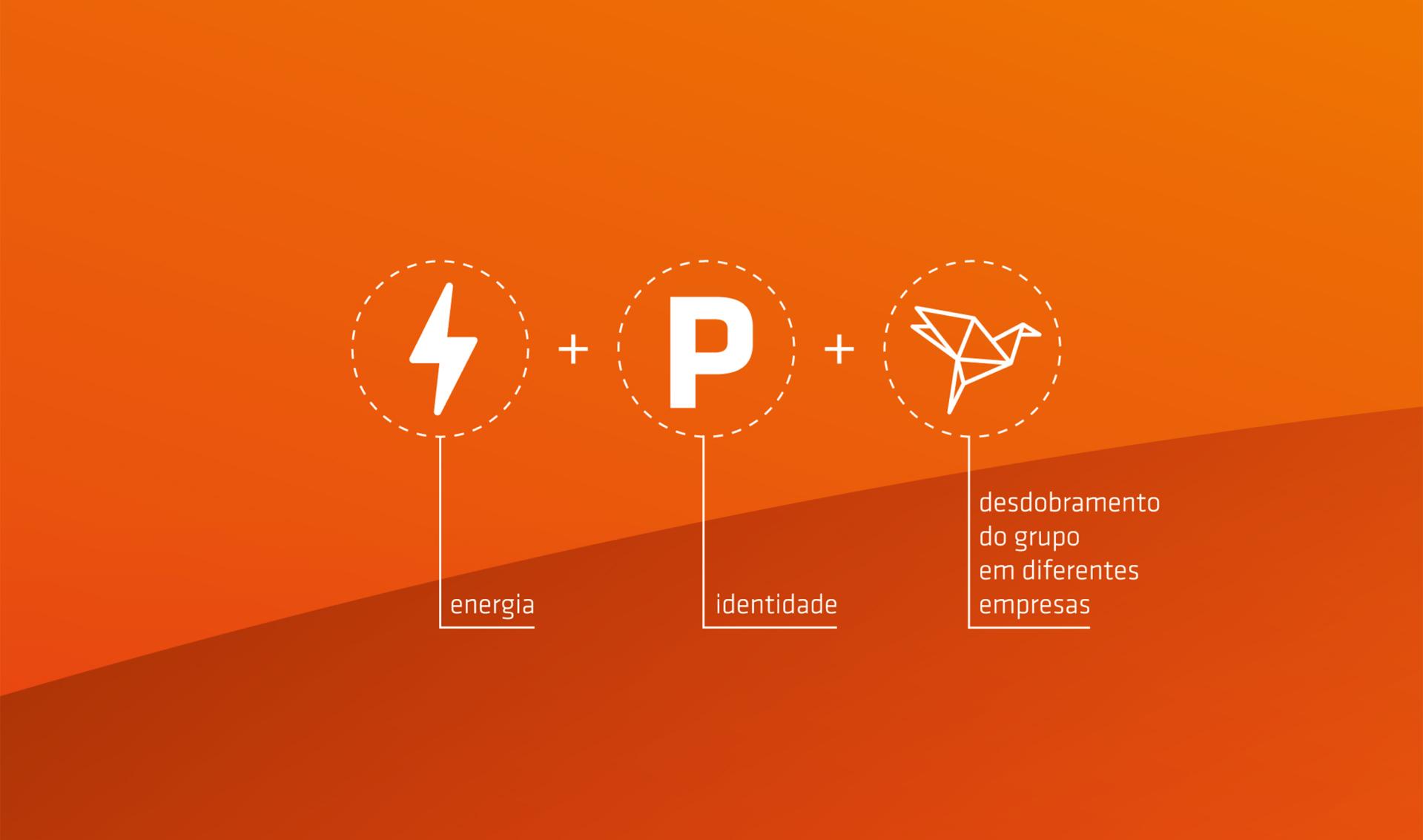 Origem do logótipo da PA Grupo